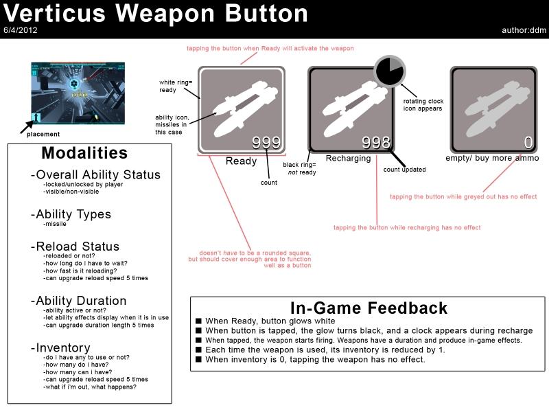 Verticus Weapon Button Design