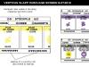IAP Screen Wireframes